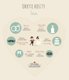"""Infografika """"Ukryte koszty ślubu"""", autorstwa Grupy 5D z Bydgoszczy, czyli o których  ..."""